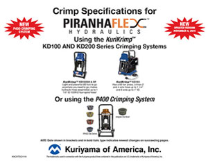 Piranhaflex Crimping Guide