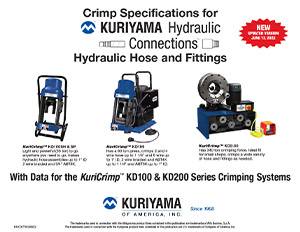 KuriCrimp Crimping Guide