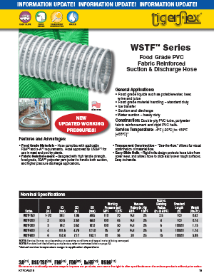 Tigerflex Thermoplastic Industrial hoses catalog update
